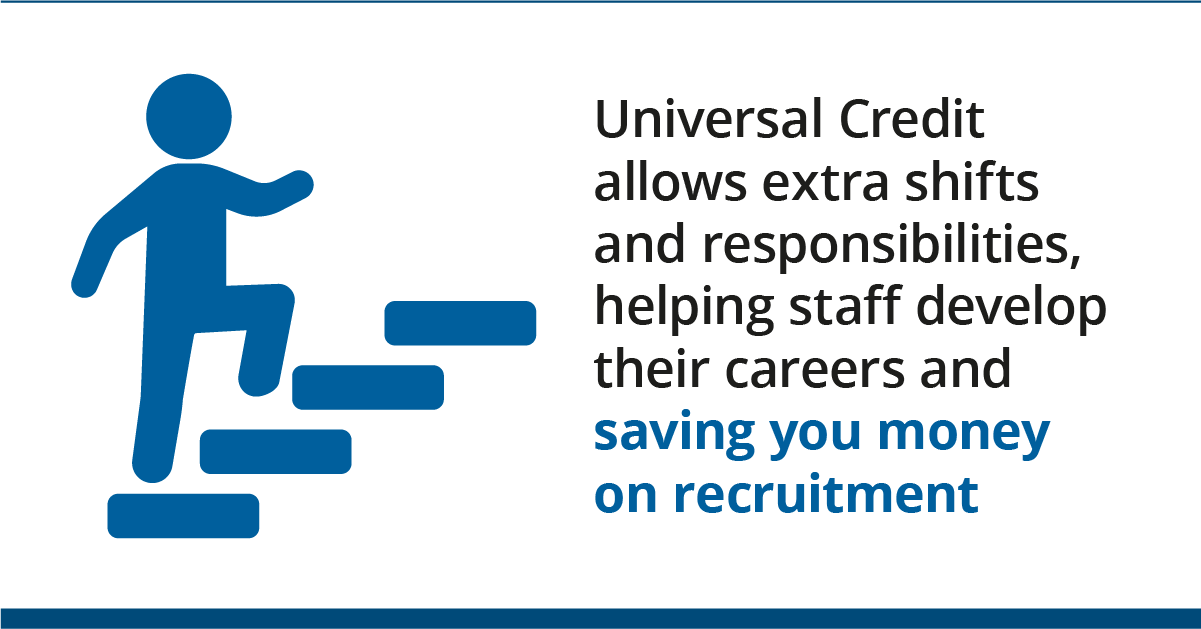 Graphic of person climbing stairs with text: Universal Credit allows extra shifts and responsibilities, helping staff develop their careers and saving you money on recruitment